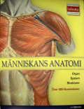 Bild: [ Människans Anatomi ISBN: 9783833155994]