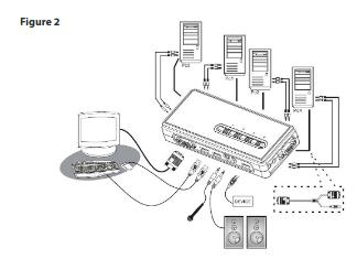 [Bild: Figur 2 i manualen som visar i vilken ordning man sätter i datorerna i respektive kontakt]